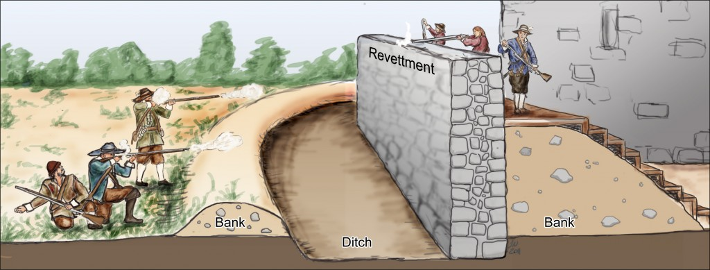 How the moat and wall, or 'revetment' may have been used in the 17th century before it went out of use (Sara Nylund)