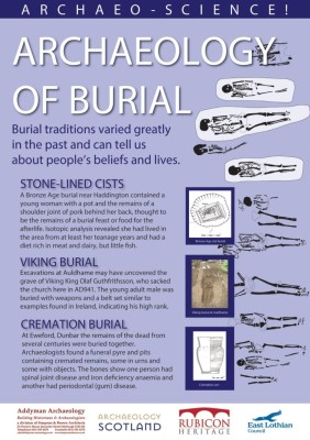 2015_Archaeology_of_burial_no_bleed