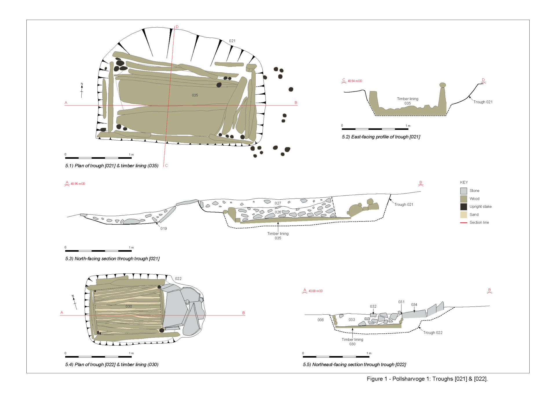 Figure 1 - Plans and sections of the two timber-lined troughs